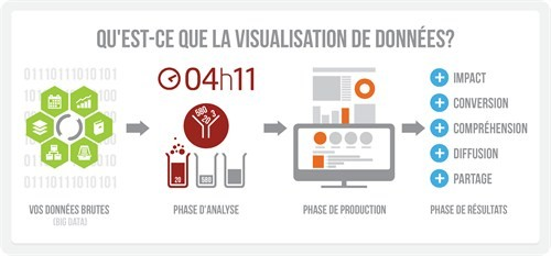 04h 11-visualisation