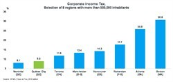 2016-07-18_Corporate-income-tax.png