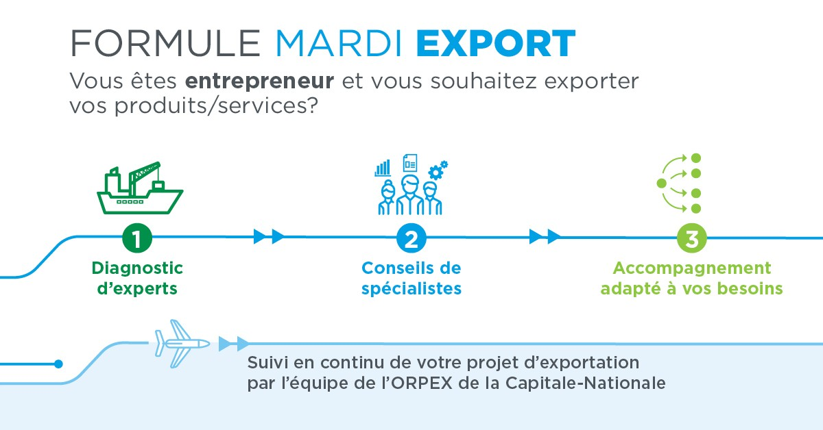 cheminement Mardi EXPORT